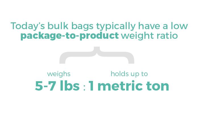 3-bulkbags-ratio