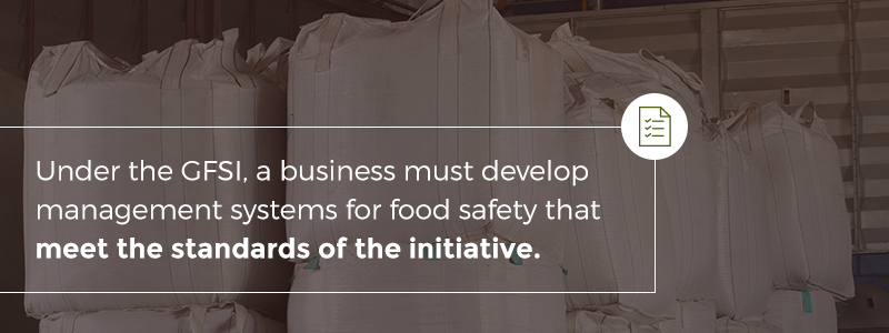 under GFSI, businesses must develop a management system for food safety